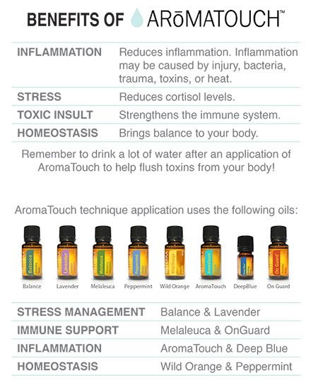 AromaTouch benefits